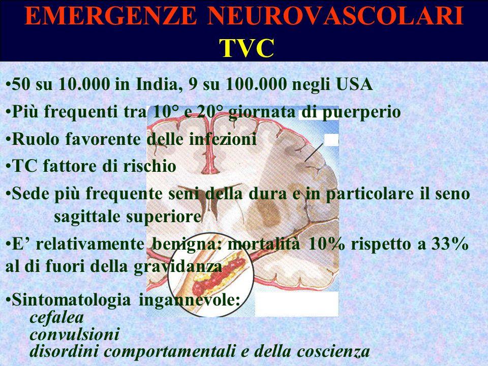 EMERGENZE NEUROVASCOLARI TVC 50 su 10.000 in India, 9 su 100.000 negli USA Più frequenti tra 10° e 20° giornata di puerperio Ruolo favorente delle inf