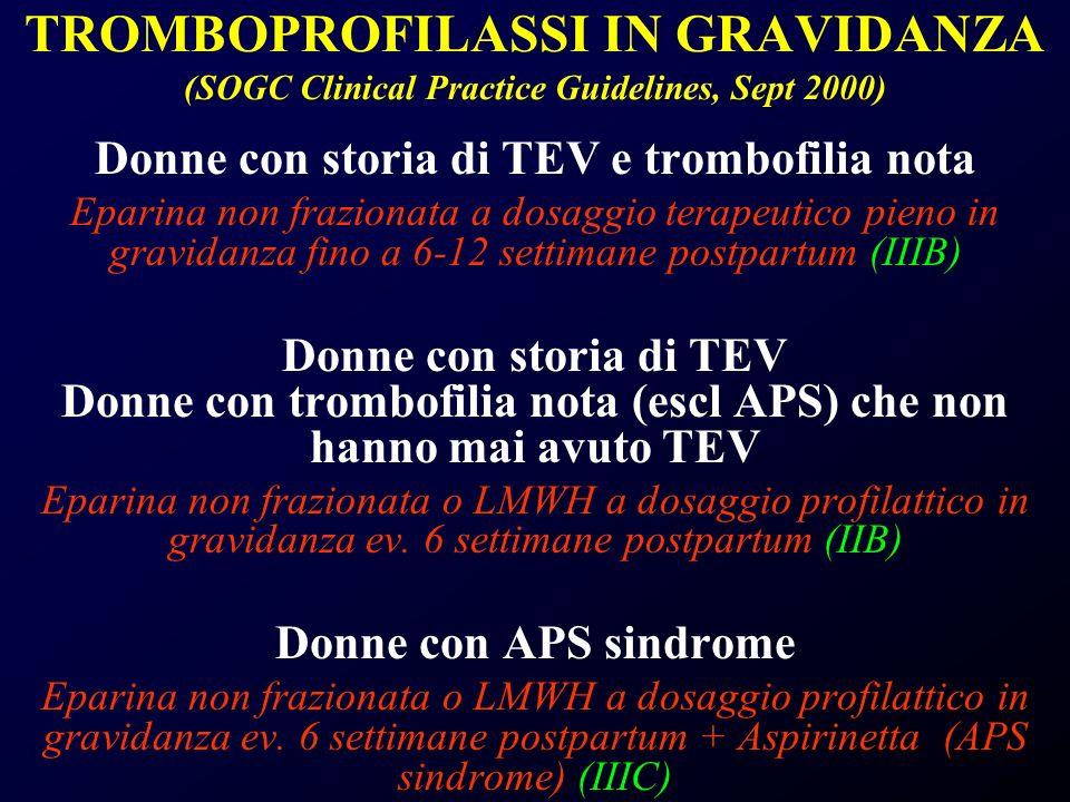 TROMBOPROFILASSI IN GRAVIDANZA (SOGC Clinical Practice Guidelines, Sept 2000) Donne con storia di TEV e trombofilia nota Eparina non frazionata a dosa