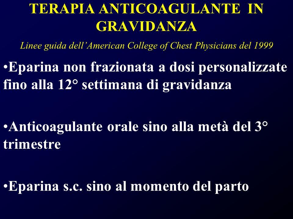 TERAPIA ANTICOAGULANTE IN GRAVIDANZA Linee guida dellAmerican College of Chest Physicians del 1999 Eparina non frazionata a dosi personalizzate fino a