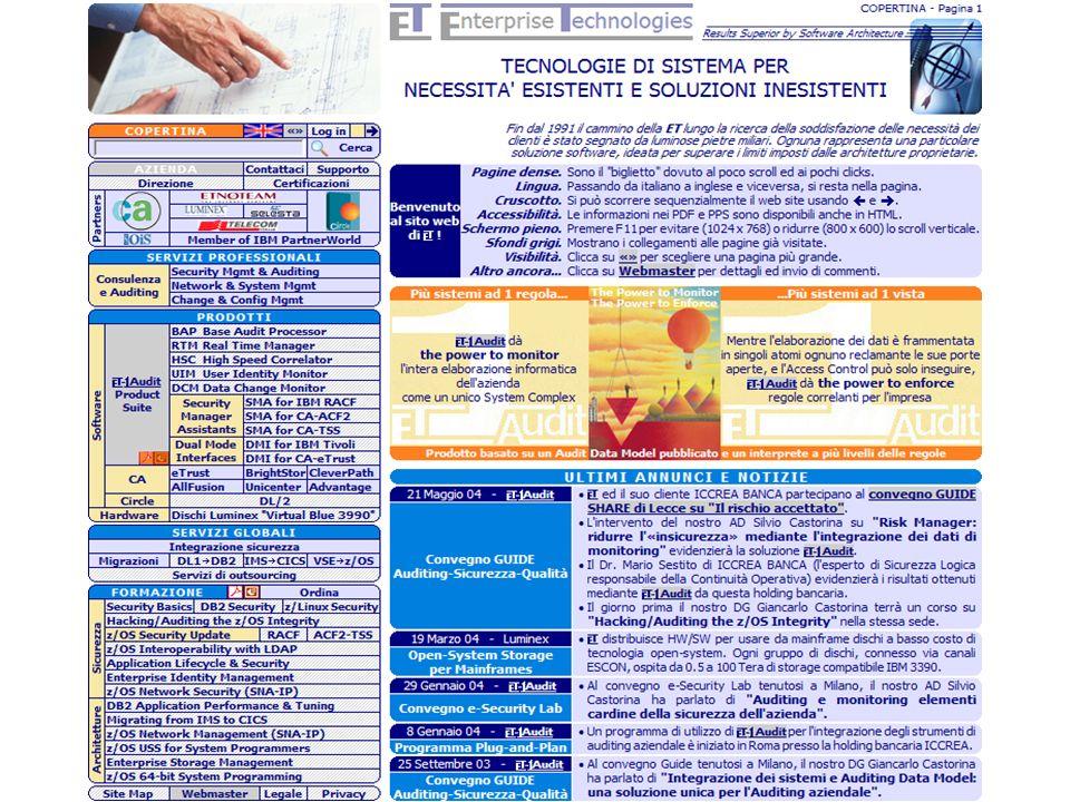 GSE Convegno 21 maggio 2004 RISK MANAGEMENT: ridurre la INSICUREZZA mediante la integrazione dei dati di monitoring IL RISCHIO ACCETTATO Results Superior by Software Architecture 3