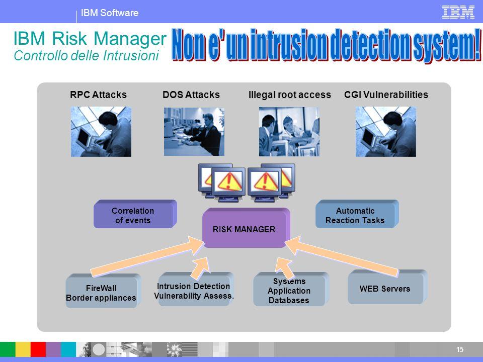 IBM Software 15 IBM Risk Manager Controllo delle Intrusioni RPC Attacks FireWall Border appliances DOS Attacks Intrusion Detection Vulnerability Asses
