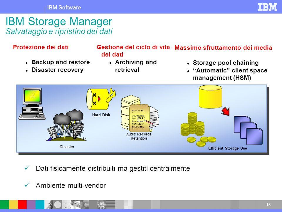 IBM Software 18 FILES*.XYZ HAVE BEEN ERASED Disaster Hard Disk Audit/ Records Retention MMLXMXXLVM M XXLLIKLMNLXXL M VVMLPVMLMLMV X LIKLM N PPONLPXVUL