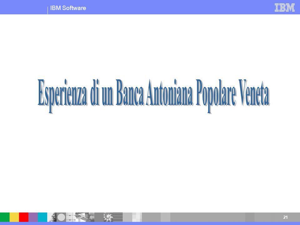 IBM Software 21