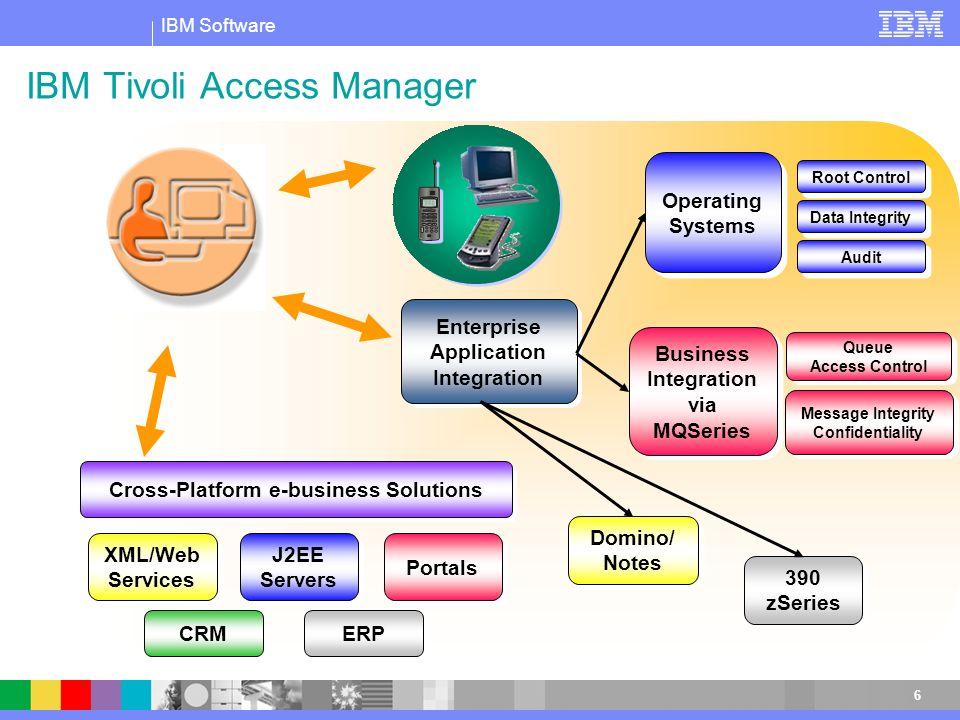 IBM Software 6 Cross-Platform e-business Solutions Portals CRM J2EE Servers XML/Web Services ERP Enterprise Application Integration Business Integrati