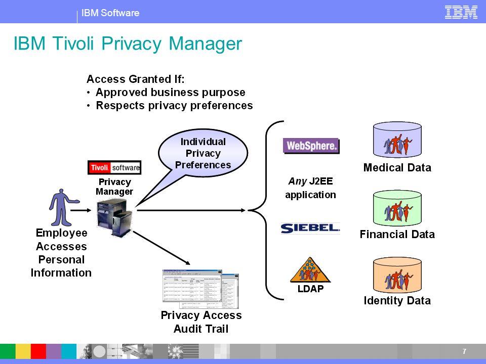 IBM Software 18 FILES*.XYZ HAVE BEEN ERASED Disaster Hard Disk Audit/ Records Retention MMLXMXXLVM M XXLLIKLMNLXXL M VVMLPVMLMLMV X LIKLM N PPONLPXVUL X NMLPMXVBLMW M ZMXLZPWMZZKL M the d Efficient Storage Use Protezione dei dati l Backup and restore l Disaster recovery Gestione del ciclo di vita dei dati l Archiving and retrieval Massimo sfruttamento dei media l Storage pool chaining l Automatic client space management (HSM) IBM Storage Manager Salvataggio e ripristino dei dati Dati fisicamente distribuiti ma gestiti centralmente Ambiente multi-vendor