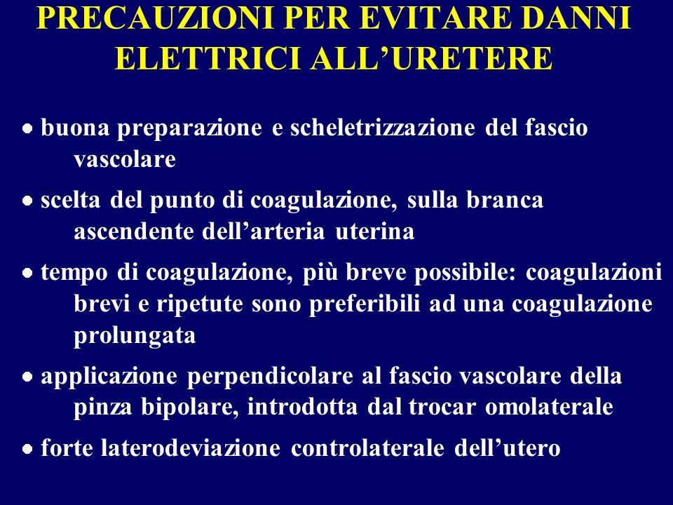 PRECAUZIONI PER EVITARE DANNI ELETTRICI ALLURETERE buona preparazione e scheletrizzazione del fascio vascolare scelta del punto di coagulazione, sulla