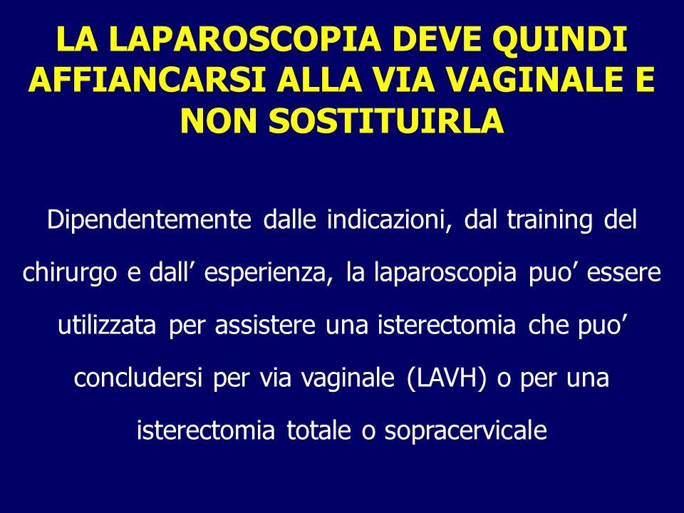 LA LAPAROSCOPIA DEVE QUINDI AFFIANCARSI ALLA VIA VAGINALE E NON SOSTITUIRLA Dipendentemente dalle indicazioni, dal training del chirurgo e dall esperi