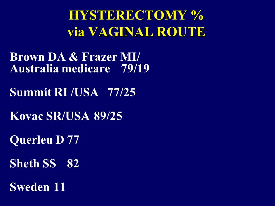 HYSTERECTOMY % via VAGINAL ROUTE Brown DA & Frazer MI/ Australia medicare79/19 Summit RI /USA77/25 Kovac SR/USA89/25 Querleu D77 Sheth SS82 Sweden11
