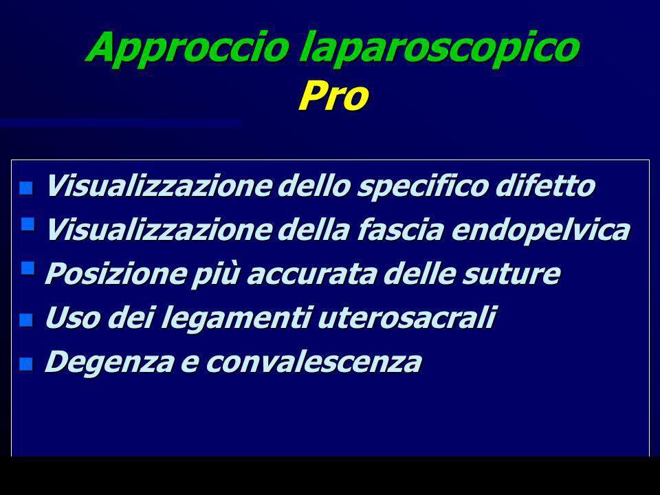 Approccio laparoscopico Contro n Tempi operatorio più lunghi.