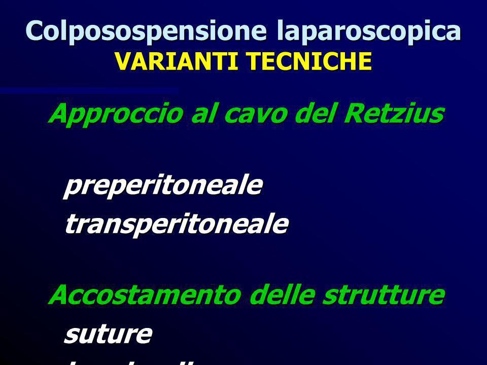 APPROCCIO AL CAVO DEL RETZIUS n Via preperitoneale preparazione digitale utilizzazione di un trocar ottico utilizzazione di un dissettore a palloncino