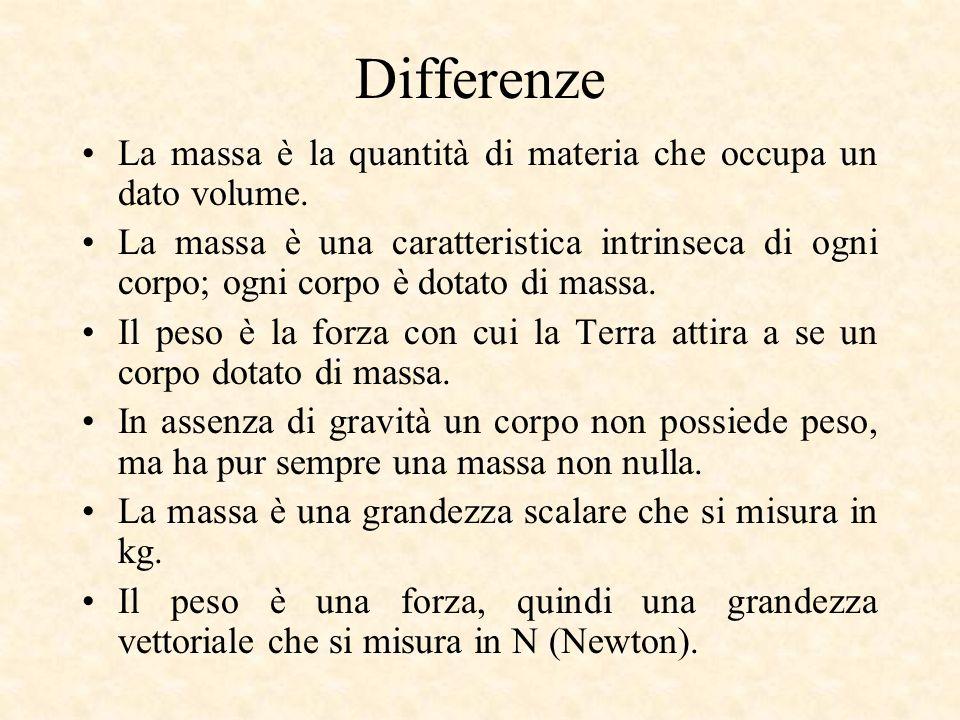 Differenze La massa è la quantità di materia che occupa un dato volume. La massa è una caratteristica intrinseca di ogni corpo; ogni corpo è dotato di