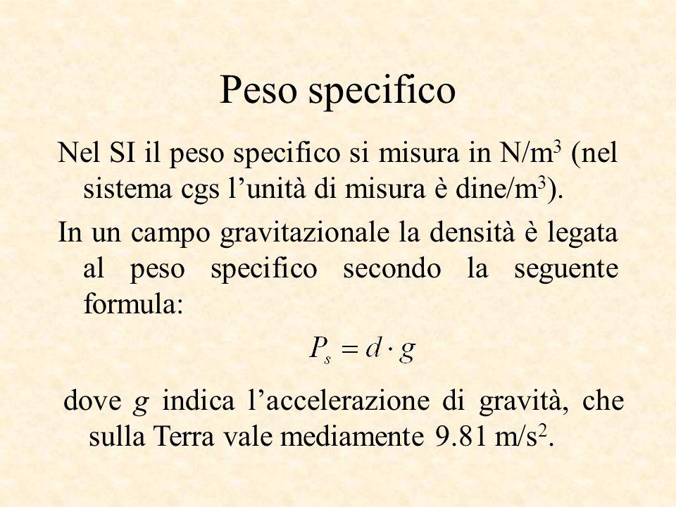 Peso specifico Nel SI il peso specifico si misura in N/m 3 (nel sistema cgs lunità di misura è dine/m 3 ). In un campo gravitazionale la densità è leg