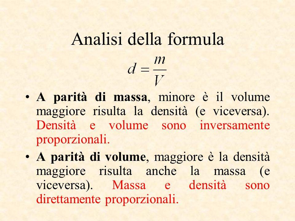 Analisi della formula A parità di massa, minore è il volume maggiore risulta la densità (e viceversa). Densità e volume sono inversamente proporzional