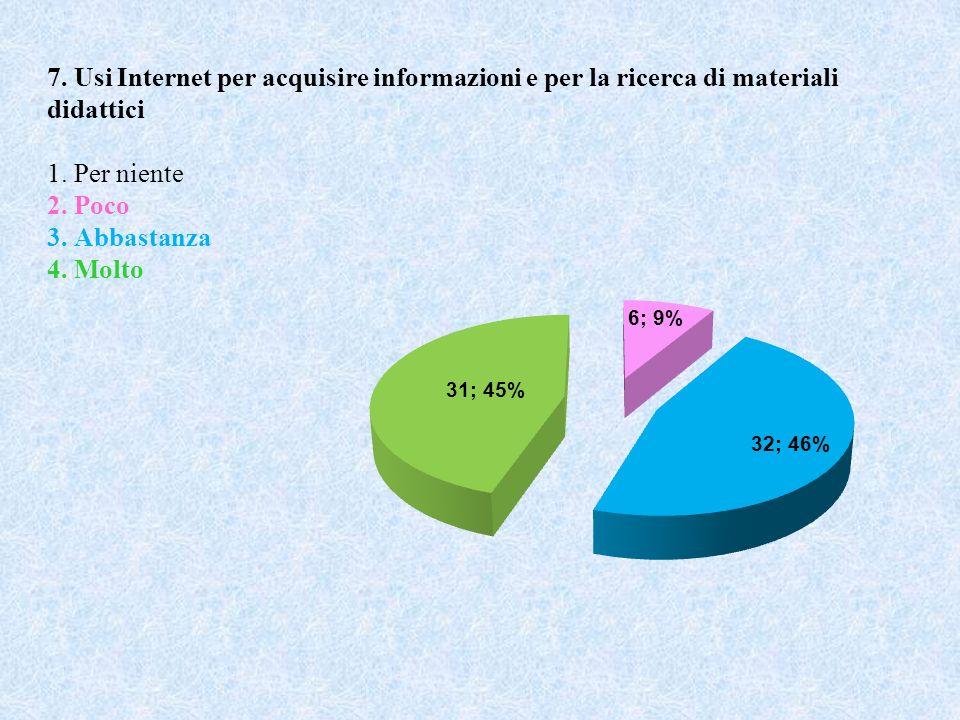 7. Usi Internet per acquisire informazioni e per la ricerca di materiali didattici 1. Per niente 2. Poco 3. Abbastanza 4. Molto