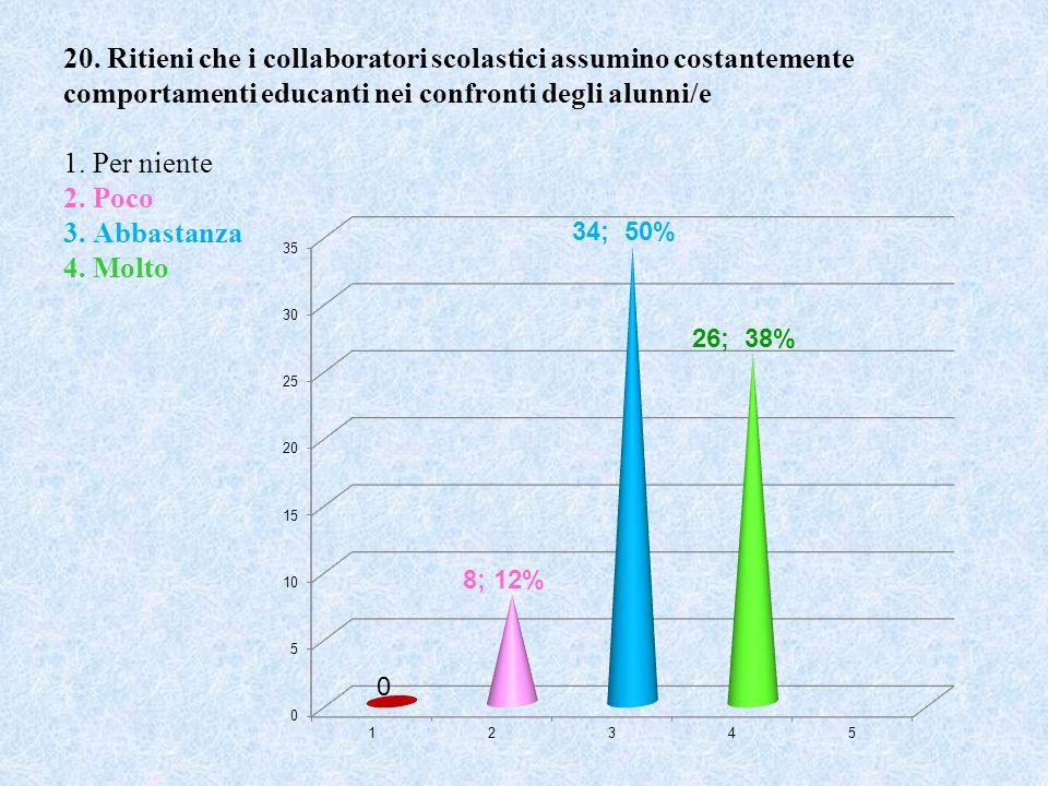 20. Ritieni che i collaboratori scolastici assumino costantemente comportamenti educanti nei confronti degli alunni/e 1. Per niente 2. Poco 3. Abbasta