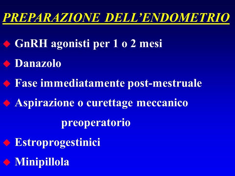 da: CD ROM Manuale di Chirurgia Resettoscopica a cura di Ivan Mazzon Lattivazione del passaggio di corrente deve avvenire solo quando la pallina è a c