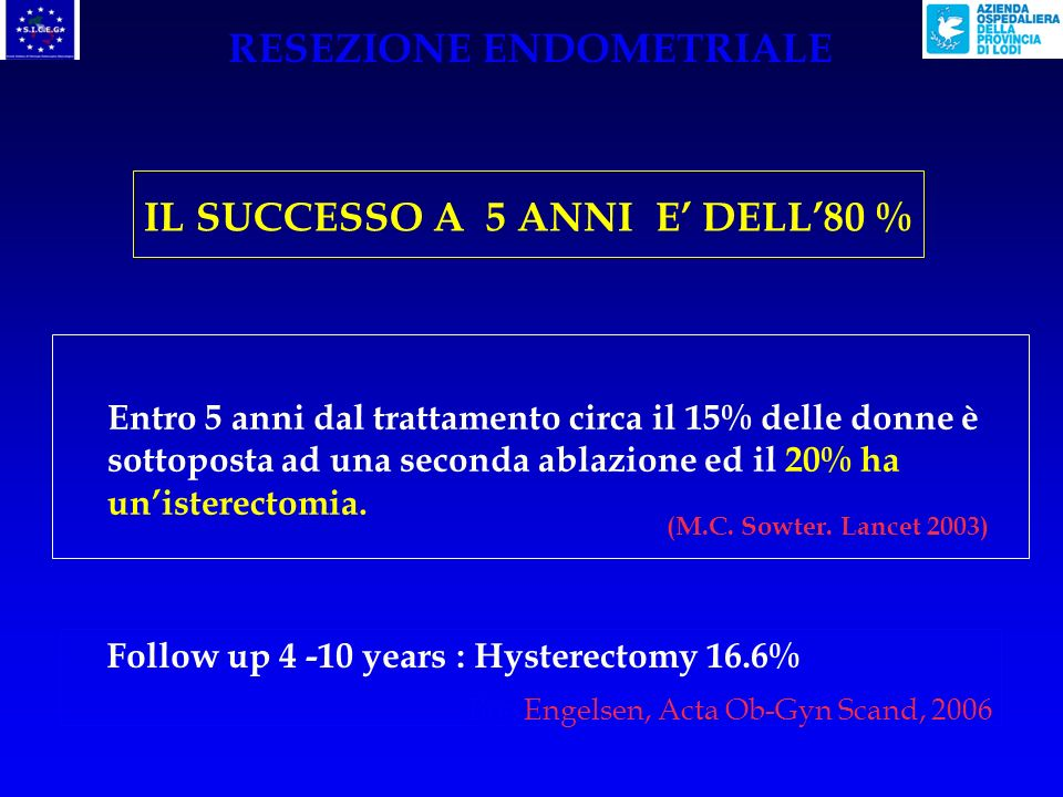 ENDOMETRIAL RESECTION N°patientsFollow-up Therapeutic success Amenorrhea OConnor 5255 yrs79%40% Browne 12 months Res 23878%47% Res & roller47087%50% R