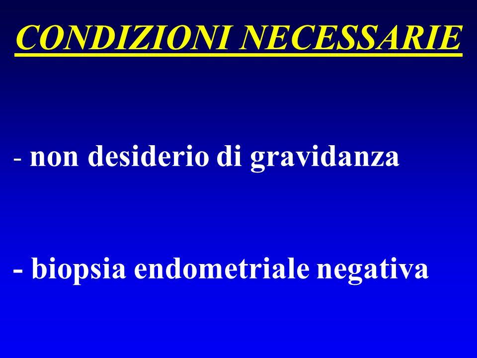 CONDIZIONI NECESSARIE - non desiderio di gravidanza - biopsia endometriale negativa