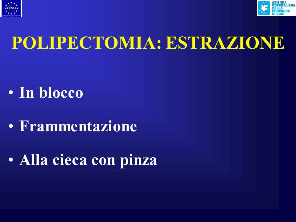 RECIDIVA DOPO ISTEROSCOPIA OPERATIVA RECIDIVA (follow up a 3 mesi) CasiPolipi cervicaliPolipi endometrialiAderenze Energia meccanica 486314,7%4,5%1% V