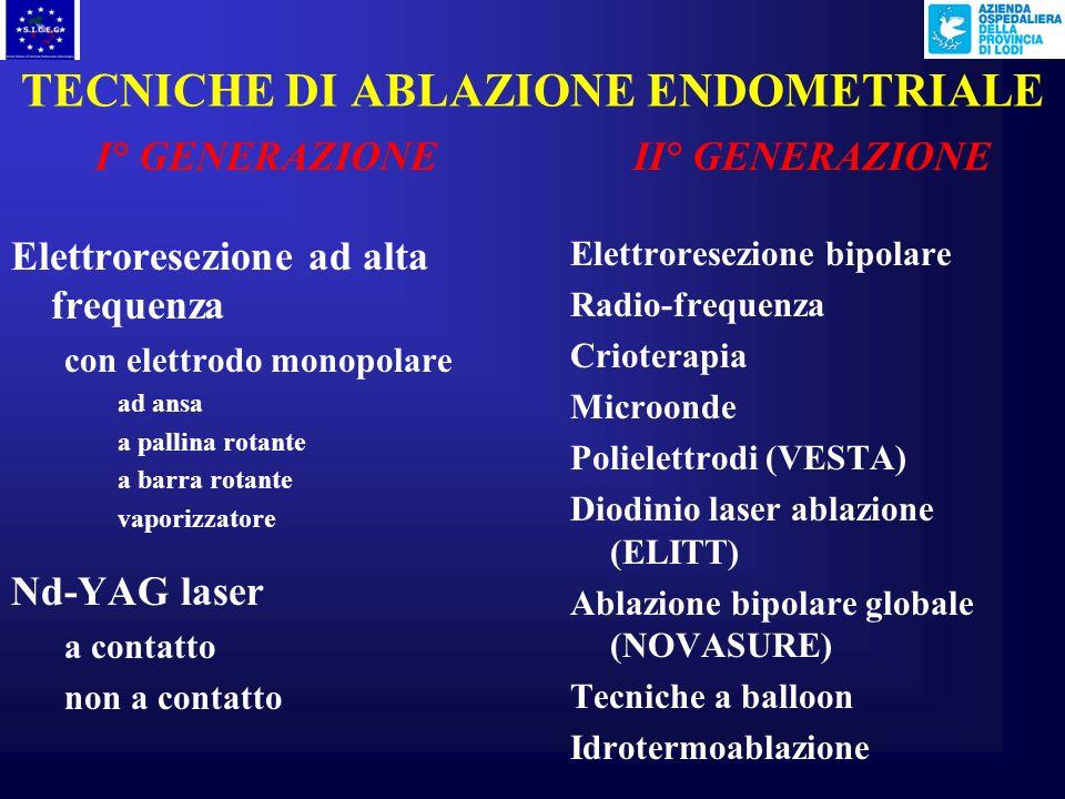 ABLAZIONE ENDOMETRIALE: ABLAZIONE ENDOMETRIALE: CONTROVERSIE Indicazioni Percentuale di fallimento, isterectomie e reinterventi Trattamento farmacolog