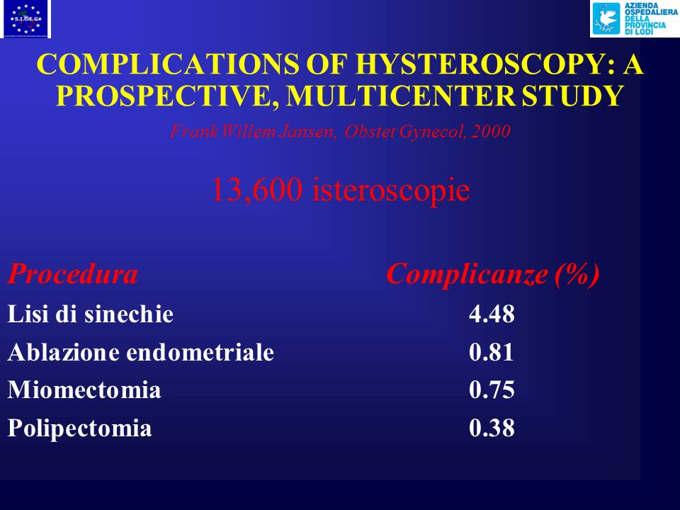 Complications of Hysteroscopic Surgery: Predicting Patients at Risk A.M. Propst, Obstet Gynecol 2000;96:517–20