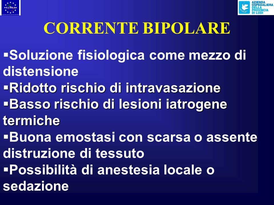 Complications of Hysteroscopy: A Prospective, Multicenter Study F.