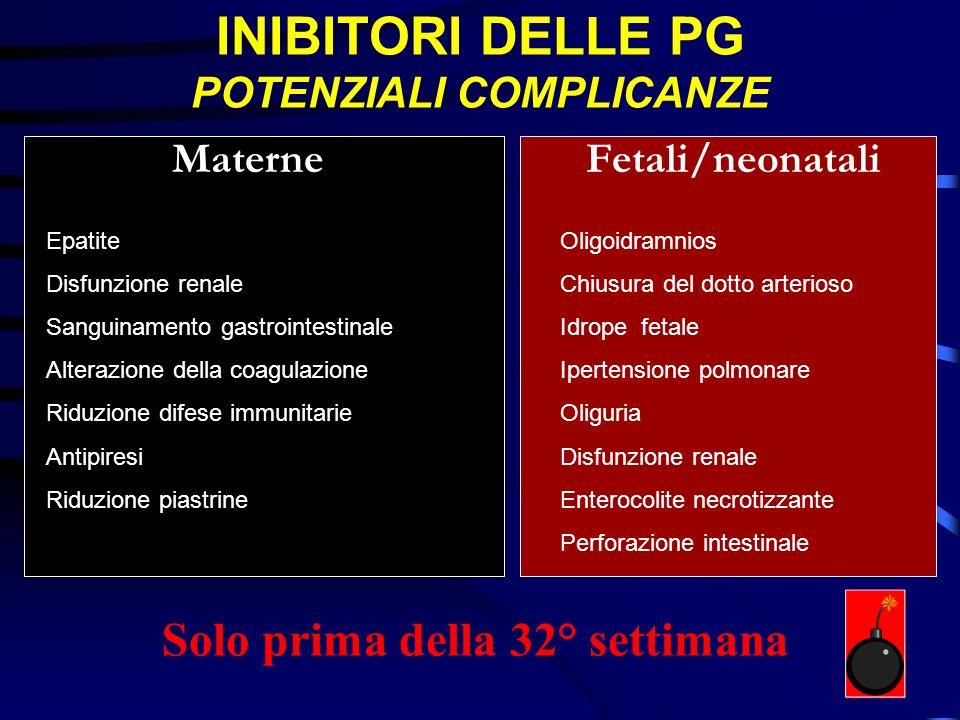 INIBITORI DELLE PG POTENZIALI COMPLICANZE MaterneFetali/neonatali Epatite Oligoidramnios Disfunzione renaleChiusura del dotto arterioso Sanguinamento