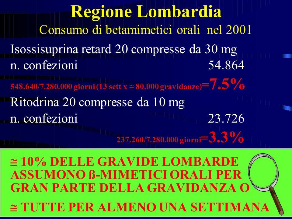 Regione Lombardia Consumo di betamimetici orali nel 2001 Isossisuprina retard 20 compresse da 30 mg n. confezioni54.864 548.640/7.280.000 giorni (13 s