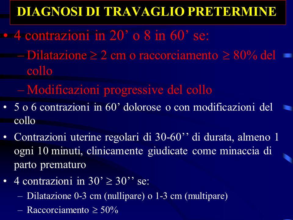 DIAGNOSI DI TRAVAGLIO PRETERMINE 4 contrazioni in 20 o 8 in 60 se: –Dilatazione 2 cm o raccorciamento 80% del collo –Modificazioni progressive del col