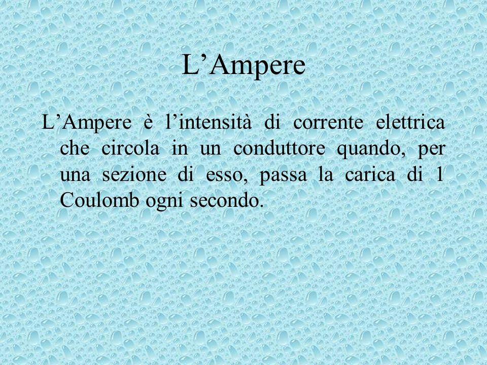 LAmpere LAmpere è lintensità di corrente elettrica che circola in un conduttore quando, per una sezione di esso, passa la carica di 1 Coulomb ogni sec