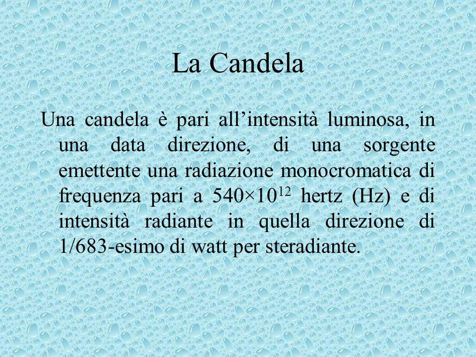 La Candela Una candela è pari allintensità luminosa, in una data direzione, di una sorgente emettente una radiazione monocromatica di frequenza pari a