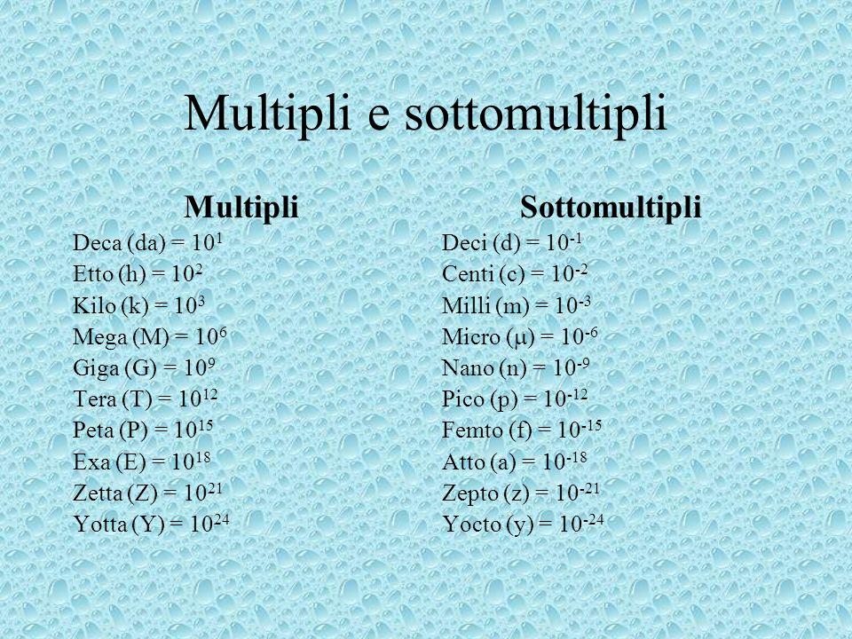Multipli e sottomultipli Multipli Deca (da) = 10 1 Etto (h) = 10 2 Kilo (k) = 10 3 Mega (M) = 10 6 Giga (G) = 10 9 Tera (T) = 10 12 Peta (P) = 10 15 E