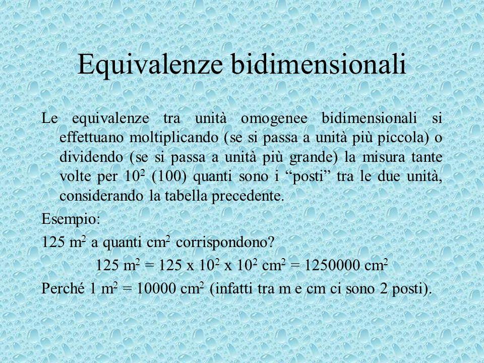 Equivalenze bidimensionali Le equivalenze tra unità omogenee bidimensionali si effettuano moltiplicando (se si passa a unità più piccola) o dividendo