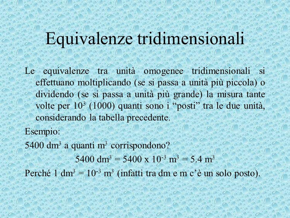 Equivalenze tridimensionali Le equivalenze tra unità omogenee tridimensionali si effettuano moltiplicando (se si passa a unità più piccola) o dividend
