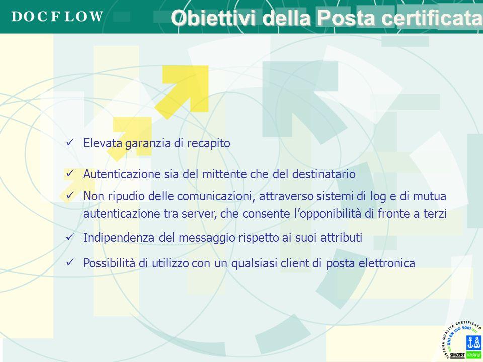 Obiettivi della Posta certificata Elevata garanzia di recapito Autenticazione sia del mittente che del destinatario Non ripudio delle comunicazioni, a