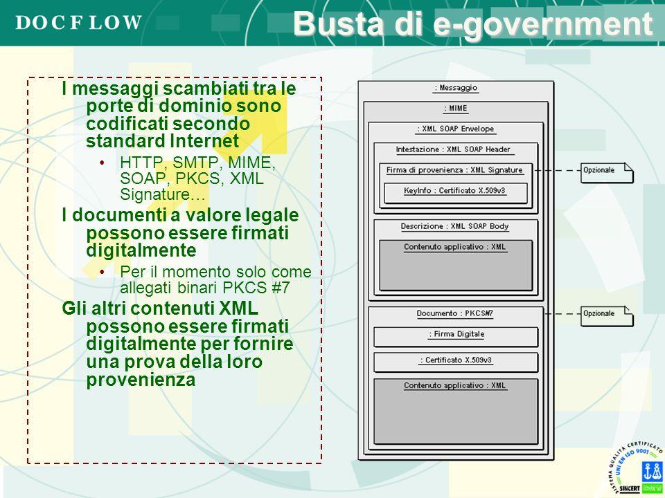 Busta di e-government I messaggi scambiati tra le porte di dominio sono codificati secondo standard Internet HTTP, SMTP, MIME, SOAP, PKCS, XML Signatu