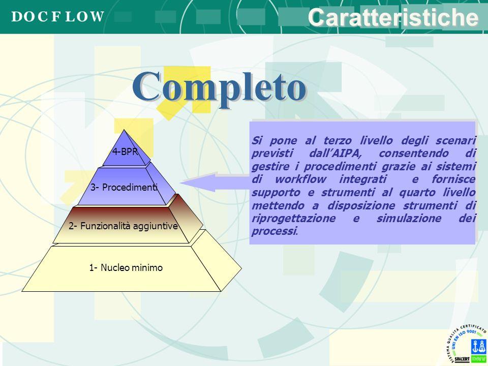 Si pone al terzo livello degli scenari previsti dallAIPA, consentendo di gestire i procedimenti grazie ai sistemi di workflow integrati e fornisce sup