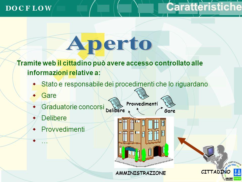 Tramite web il cittadino può avere accesso controllato alle informazioni relative a: Stato e responsabile dei procedimenti che lo riguardano Gare Grad