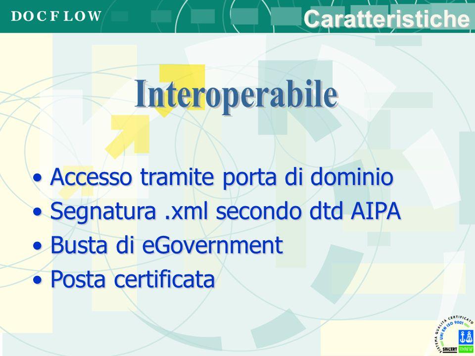 Accesso tramite porta di dominio Accesso tramite porta di dominio Segnatura.xml secondo dtd AIPA Segnatura.xml secondo dtd AIPA Busta di eGovernment B