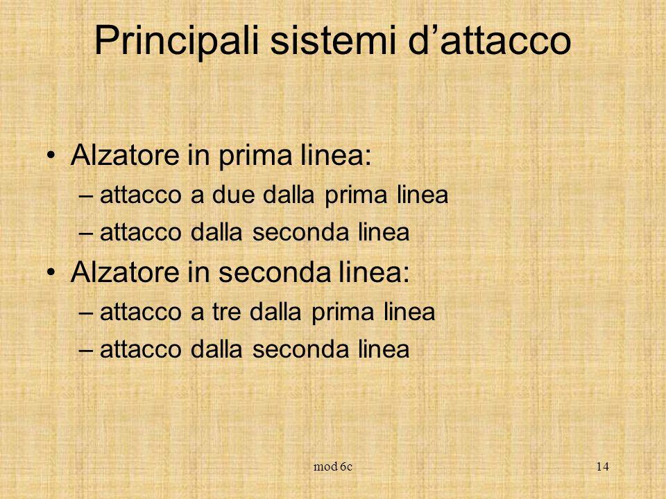 mod 6c14 Principali sistemi dattacco Alzatore in prima linea: –attacco a due dalla prima linea –attacco dalla seconda linea Alzatore in seconda linea: