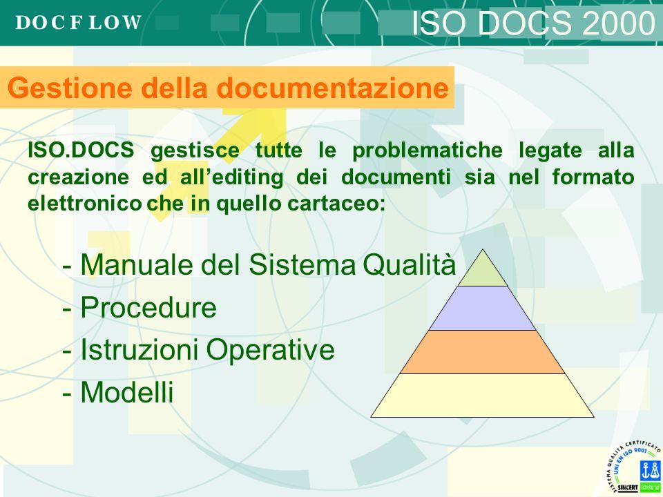 ISO DOCS 2000 ISO.DOCS gestisce tutte le problematiche legate alla creazione ed allediting dei documenti sia nel formato elettronico che in quello car