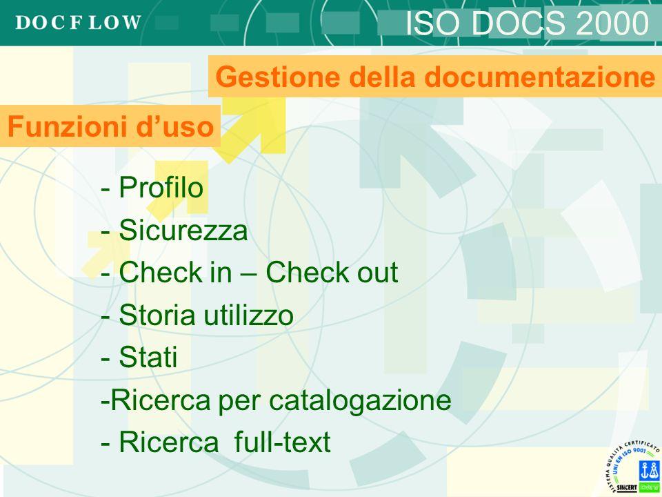 ISO DOCS 2000 Funzioni duso - Profilo - Sicurezza - Check in – Check out - Storia utilizzo - Stati -Ricerca per catalogazione - Ricerca full-text Gest