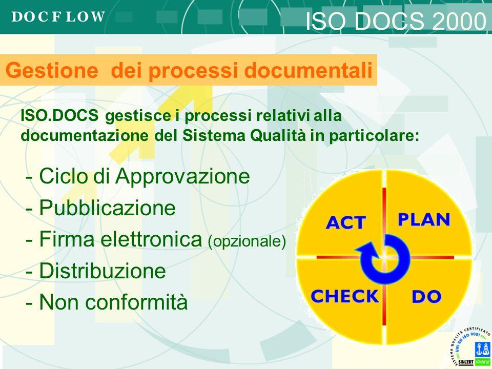ISO DOCS 2000 ISO.DOCS gestisce i processi relativi alla documentazione del Sistema Qualità in particolare: Gestione dei processi documentali - Ciclo