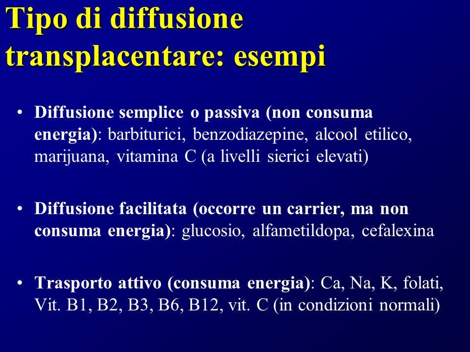 Tipo di diffusione transplacentare: esempi Diffusione semplice o passiva (non consuma energia): barbiturici, benzodiazepine, alcool etilico, marijuana