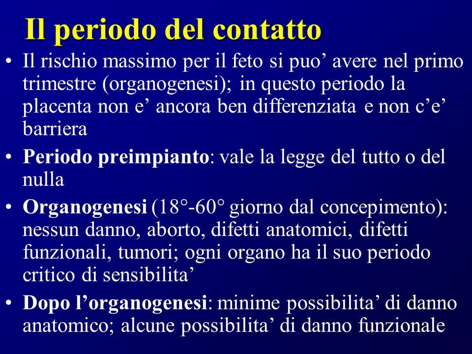 Il periodo del contatto Il rischio massimo per il feto si puo avere nel primo trimestre (organogenesi); in questo periodo la placenta non e ancora ben