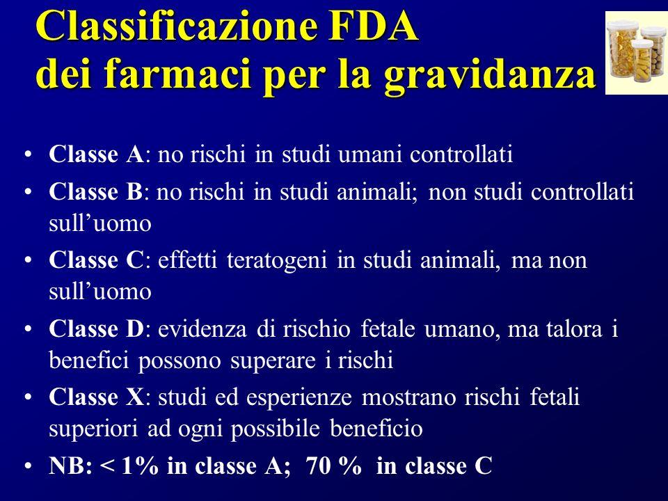 Classificazione FDA dei farmaci per la gravidanza Classe A: no rischi in studi umani controllati Classe B: no rischi in studi animali; non studi contr