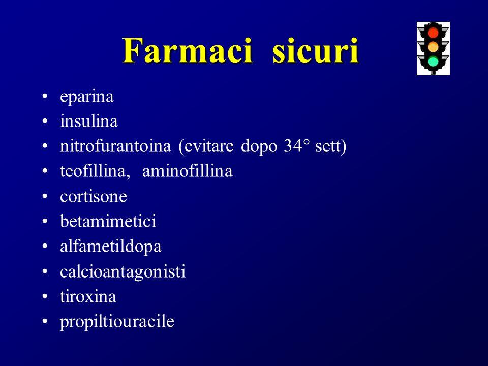 Farmaci sicuri eparina insulina nitrofurantoina (evitare dopo 34° sett) teofillina, aminofillina cortisone betamimetici alfametildopa calcioantagonisti tiroxina propiltiouracile