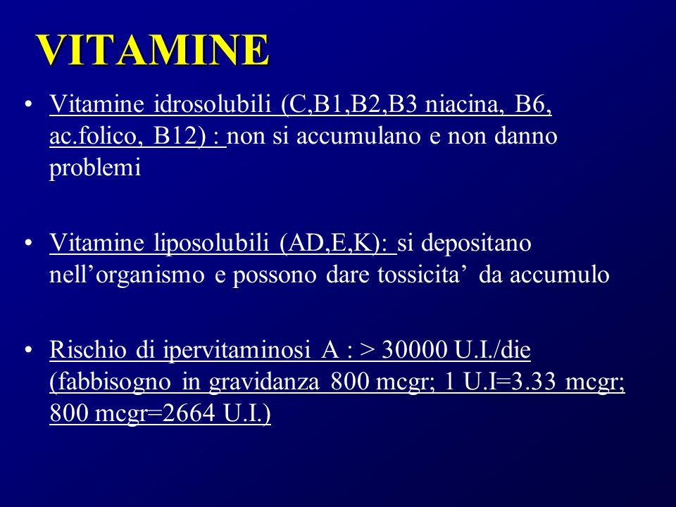 VITAMINE Vitamine idrosolubili (C,B1,B2,B3 niacina, B6, ac.folico, B12) : non si accumulano e non danno problemi Vitamine liposolubili (AD,E,K): si depositano nellorganismo e possono dare tossicita da accumulo Rischio di ipervitaminosi A : > 30000 U.I./die (fabbisogno in gravidanza 800 mcgr; 1 U.I=3.33 mcgr; 800 mcgr=2664 U.I.)