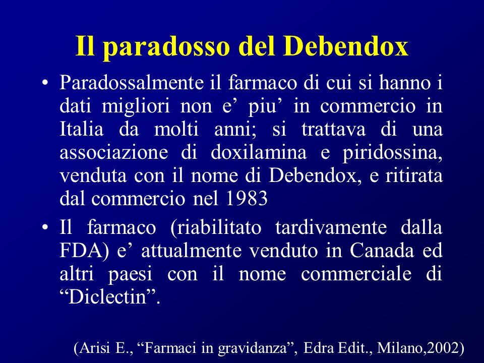 Il paradosso del Debendox Paradossalmente il farmaco di cui si hanno i dati migliori non e piu in commercio in Italia da molti anni; si trattava di una associazione di doxilamina e piridossina, venduta con il nome di Debendox, e ritirata dal commercio nel 1983 Il farmaco (riabilitato tardivamente dalla FDA) e attualmente venduto in Canada ed altri paesi con il nome commerciale di Diclectin.