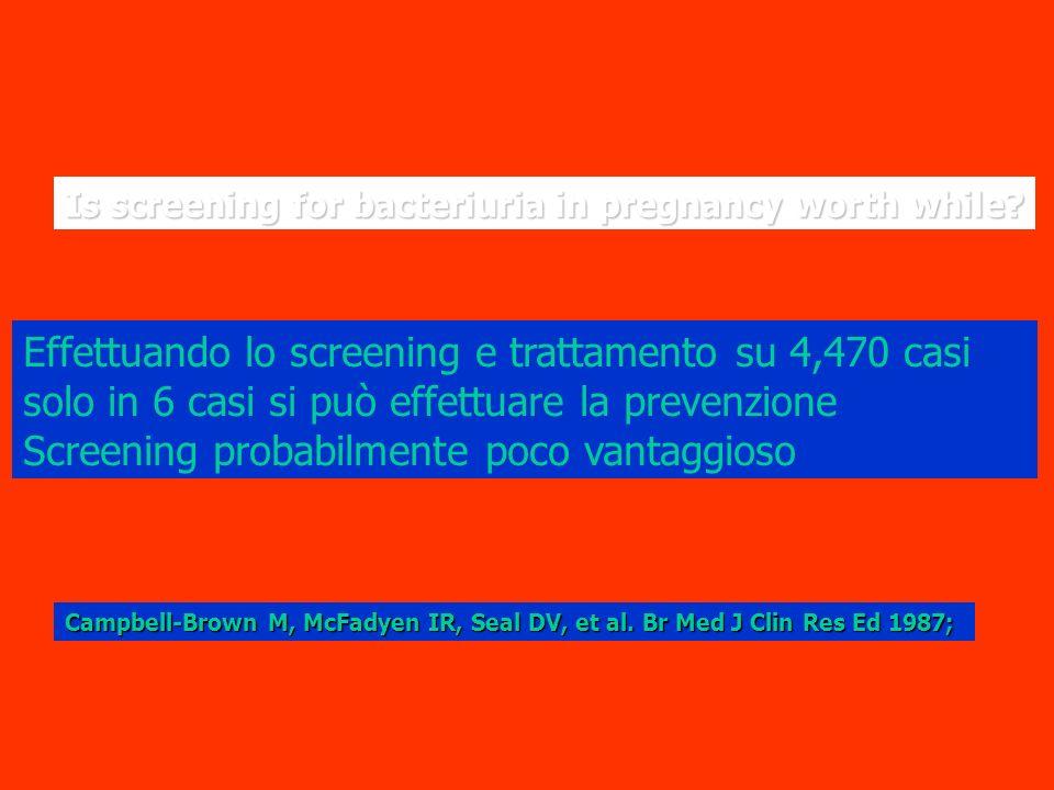 Effettuando lo screening e trattamento su 4,470 casi solo in 6 casi si può effettuare la prevenzione Screening probabilmente poco vantaggioso Campbell-Brown M, McFadyen IR, Seal DV, et al.